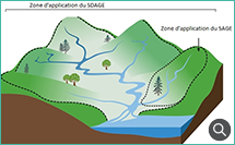 Zone d'application d'un SAGE - © OIEau